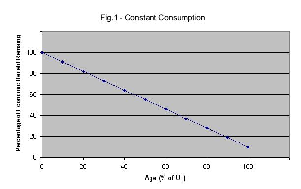 Constant-Consumption.png