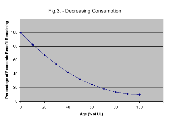 Decreasing-Consumption.png
