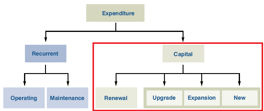 capital-expenditure.png