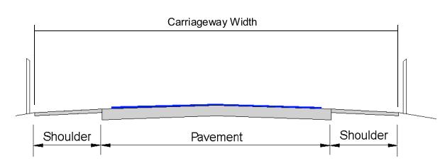 carriageway-width.png