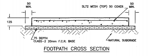 Typical-Footpath-Cross-Section.png