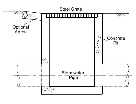 Grated-Field-Inlet2.png