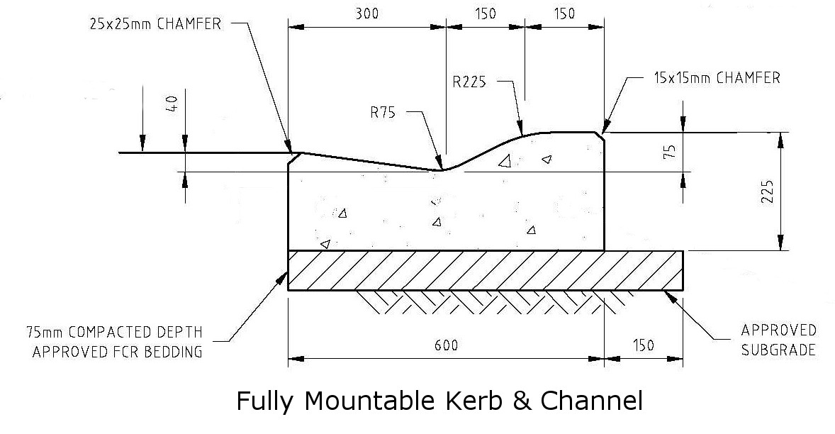 fully-mountable-kerb-and-channel-1.jpg