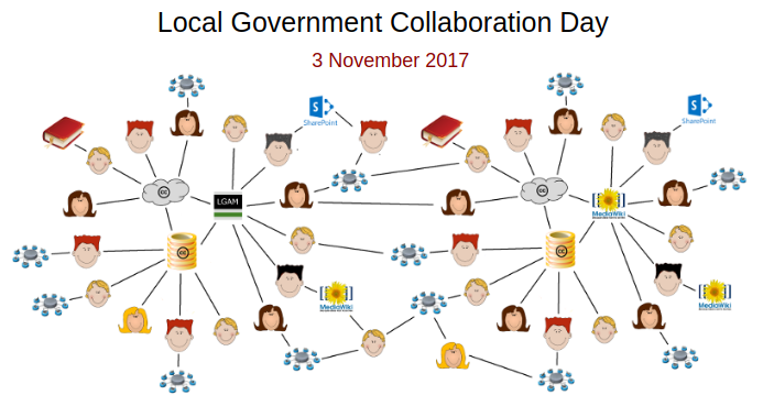 localgovcollabday1.png