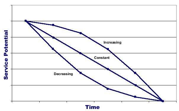 consumption-curves.png