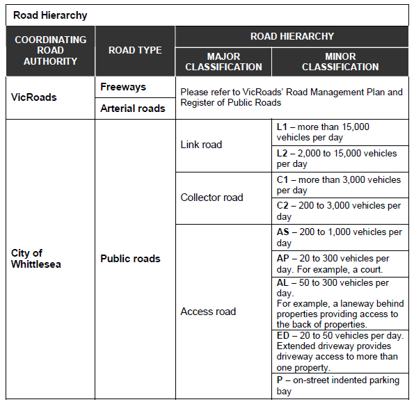 road-hierarchy-table.png