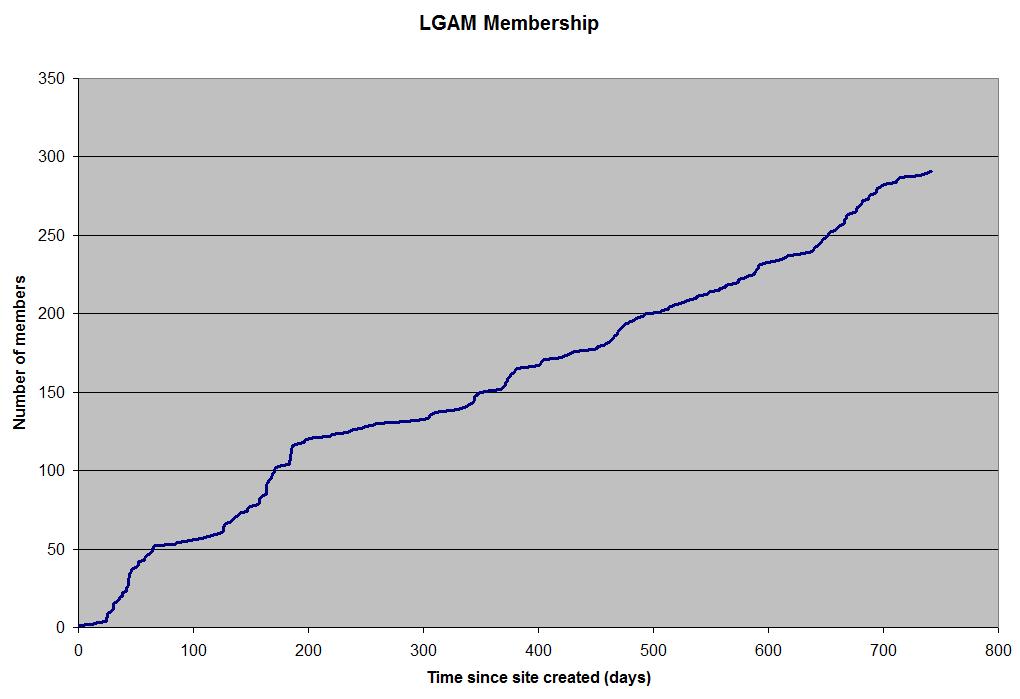 membership-worm1.png