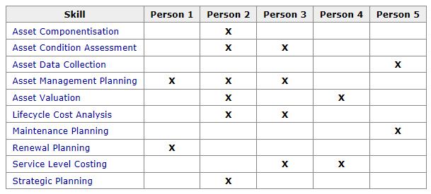 Asset-Maangement-Skills-Matrix.png