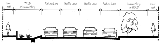 typical-urban-road-cross-section.png