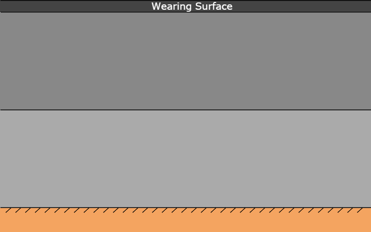 Wearing-Surface.png